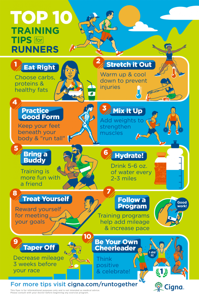 Cigna_Top-10-Training-Tips-Infographic