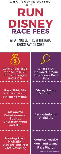 disney-race-fees